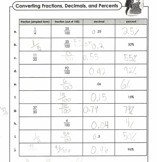 Homework writing service decimals
